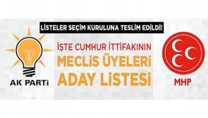 İŞTE CUMHUR İTTİFAKININ MECLİS ÜYELERİ ADAY LİSTESİ!